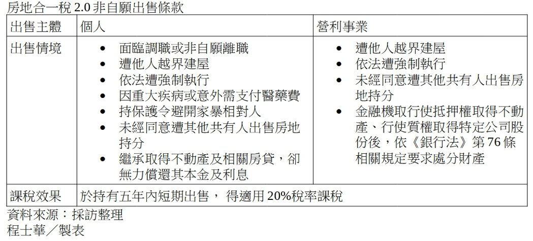 房地合一稅2.0非自願出售條款適用範圍及課稅效果。記者程士華/製表