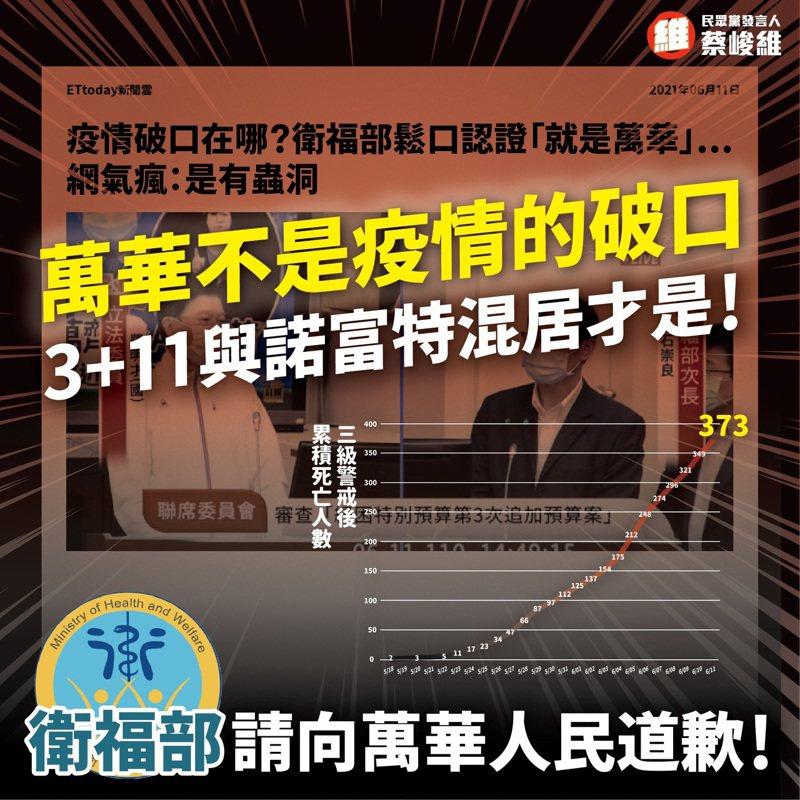 民眾黨發言人蔡峻維今晚在臉書表示,破口就是來自機組員檢疫放寬為「3+11」與諾富特混居,衛福部至今卻仍在推卸責任。圖/蔡峻維提供