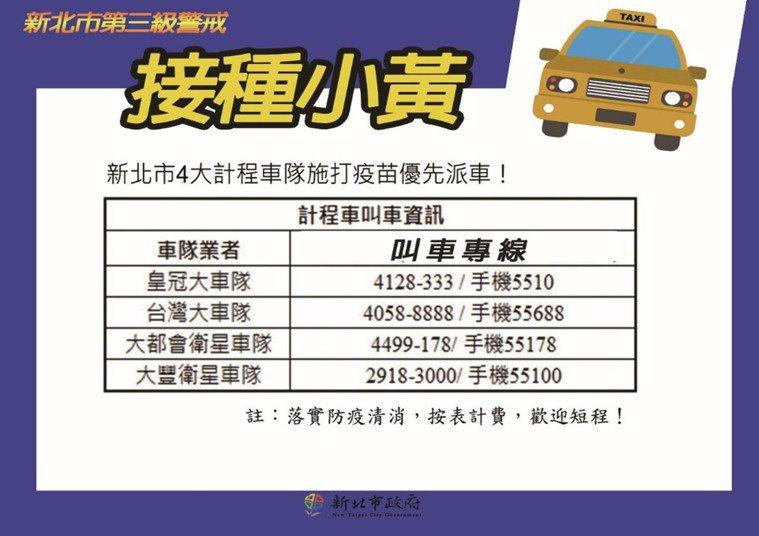 新北市長侯友宜表示,85歲以上長者則是15日開始施打,如果行動不便,也會派出車隊...