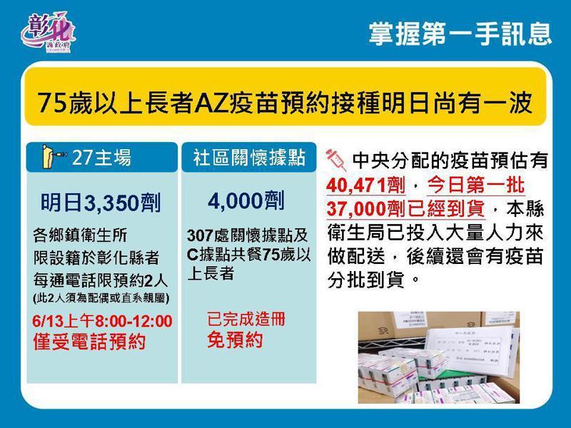 彰化縣連續三天提供75歲以上長者預約施打新冠肺炎疫苗。圖/彰化縣府提供