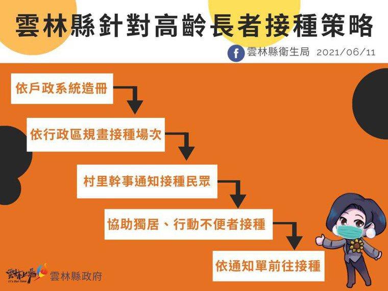 日本贈送的AZ疫苗今天送抵雲林縣府,雲林獲分配兩萬四千劑,縣府規畫施打計畫。記者...