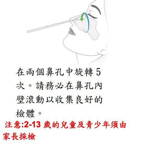 家用冠狀病毒核酸檢測試劑使用說明。圖/截自產品仿單