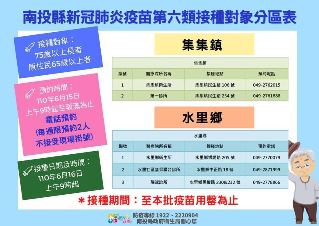 集集鎮、水里鄉疫苗注射醫療院所和預約電話。圖/南投縣政府提供