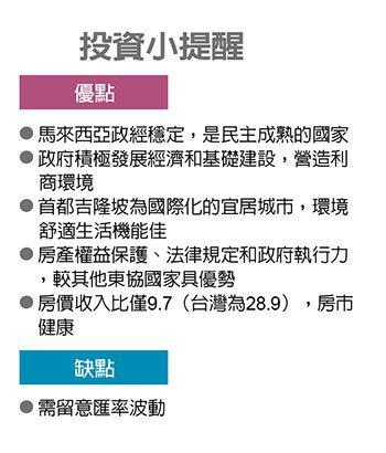 海外置產王/馬來西亞房產 投資亮點