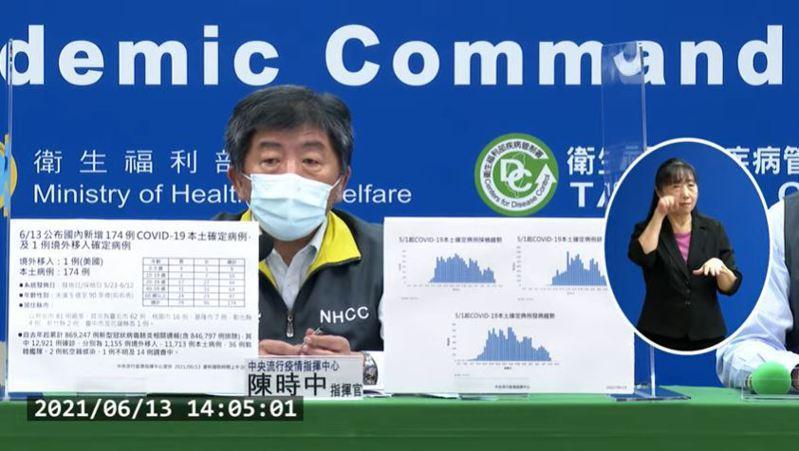 陳時中表示,由於剛收到疫苗,還有很多整備工作要做,原則上是6月15日開打。圖/取自指揮中心記者會直播
