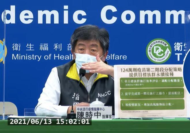 陳時中表示,大家得到的資訊時間都一樣,疫苗開打「不是比賽跑,完善最重要」。圖/取...