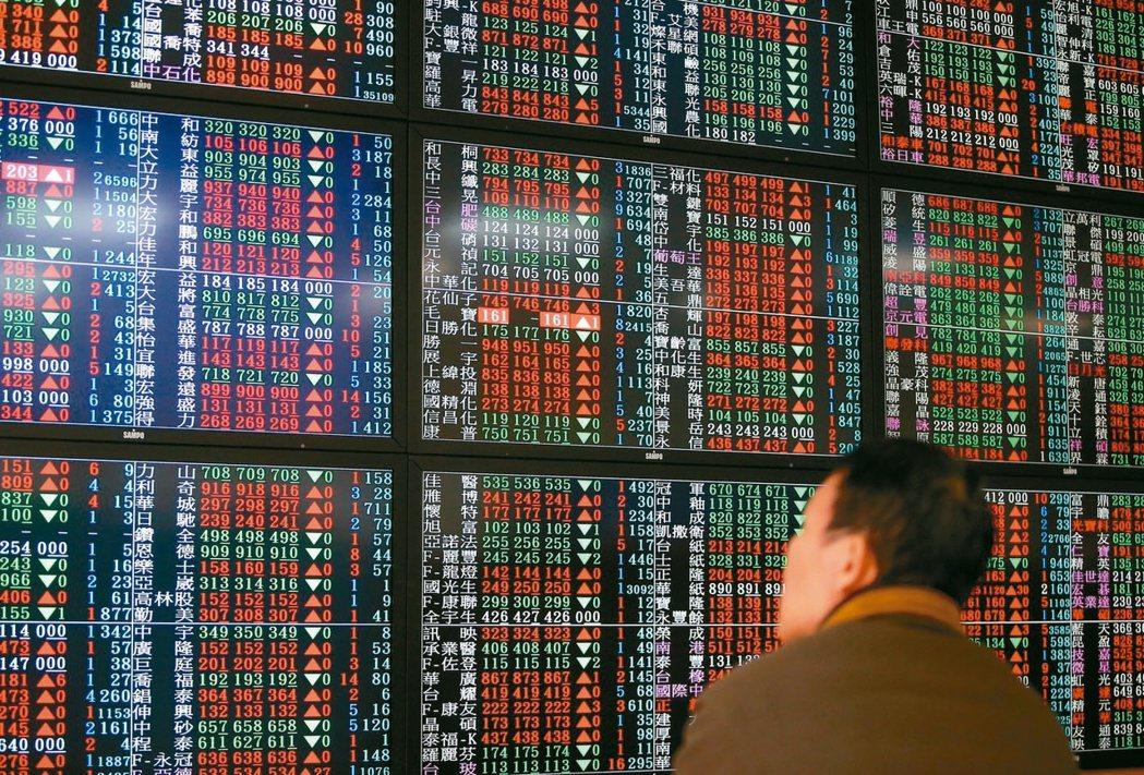 台股擁殖利率領先全球、外資回補潛在買盤大等利多。(本報系資料庫)