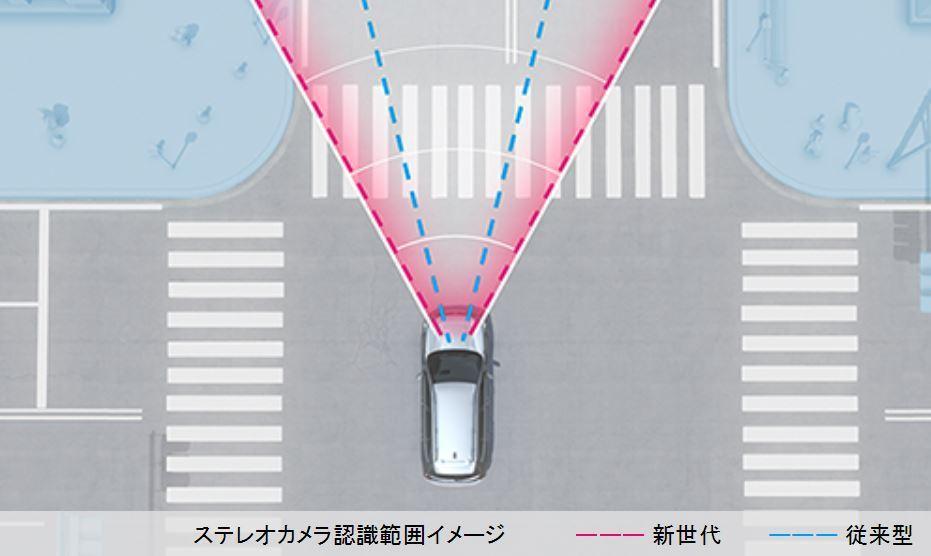 這次系統增添了EyeSight Safety Plus「視野擴展」技術。 摘自S...