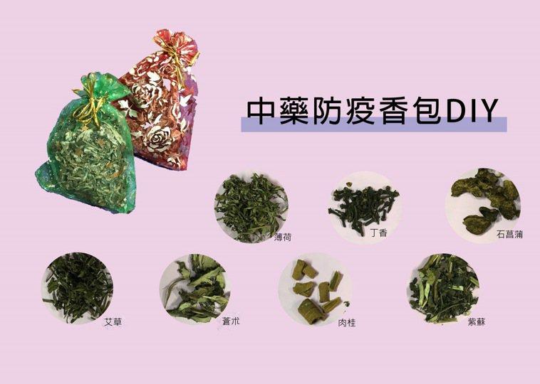 「清冠一號」是處分藥,中醫建議一般民眾改用防疫香包防疫茶。記者周宗禎/翻攝