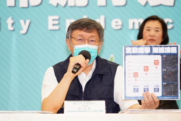 台北市長柯文哲昨天表示,隨著確診、居家隔離人數減少,台北市要開始思考「清零計畫」?在疫苗沒到狀況下,採取「冷區殲滅戰」進行精準疫調。圖/台北市政府提供
