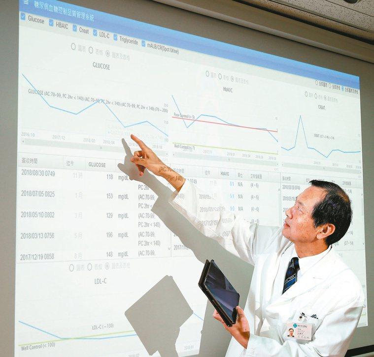 台中榮總院長許惠恒認為,醫院導入AI的最終目的是想改變醫療行為,為醫院和病人帶來...