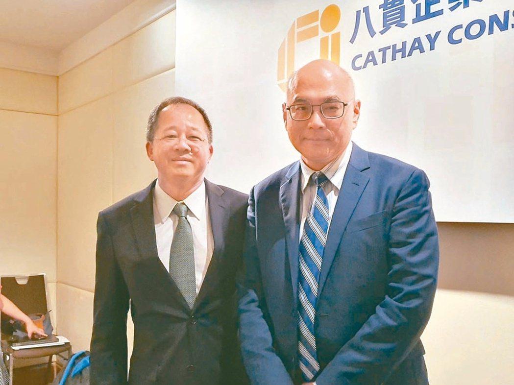 八貫董事長劉宗熹(左)與副總李宏毅。(本報系資料庫)