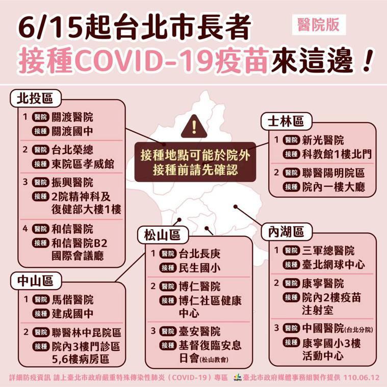台北市28家醫院接種地點,不少醫院安排在校園或體育館。(翻攝自柯文哲臉書)