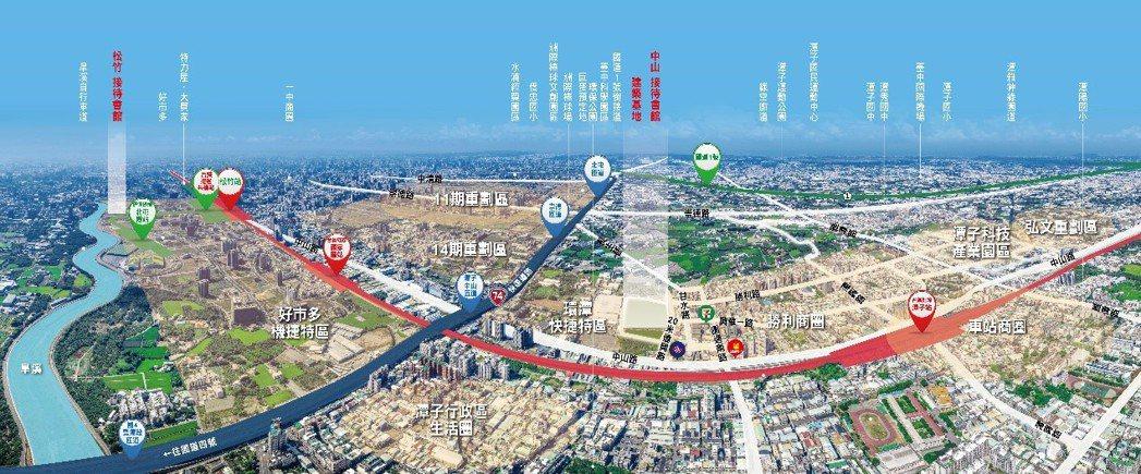 台中近來發展重心北移,使北台中成為建商與人口移入重鎮。