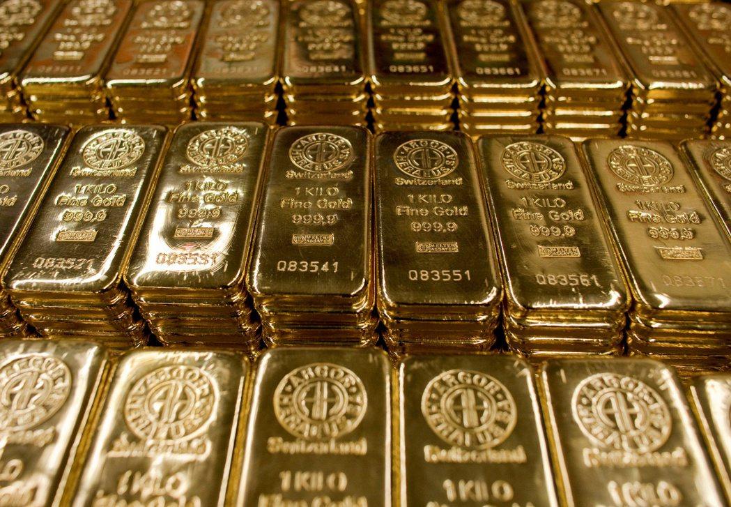 黃金14日跌至近一個月低點。  路透