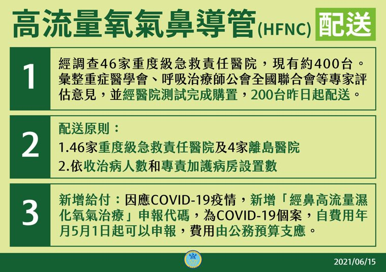 高流量氧氣鼻導管(HFNC)配送。圖/指揮中心提供