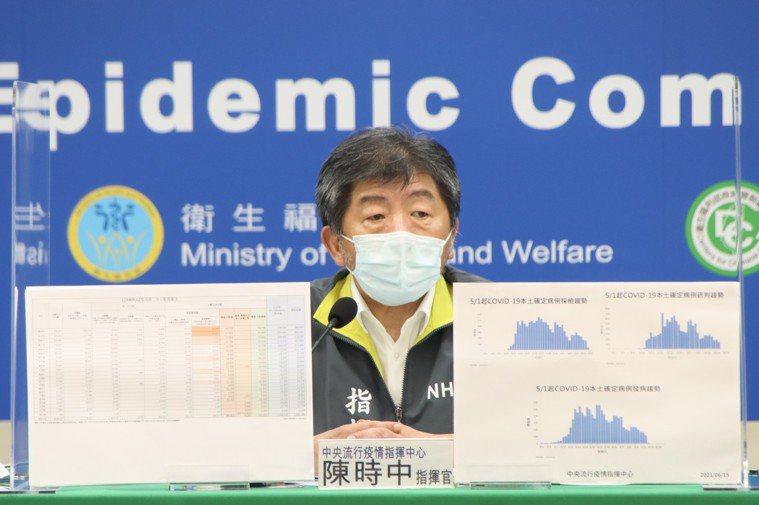 陳時中今日出席6月15日記者會說明,各縣市疫苗配發量爭議。圖/中央疫情指揮中心