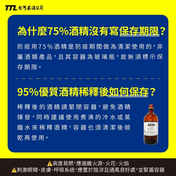 防疫用75%酒精,並非酒類產品,無須標示保存期限。 圖/摘自台灣菸酒官網