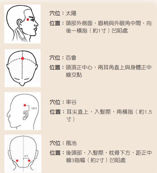 圖表來源/中榮醫訊