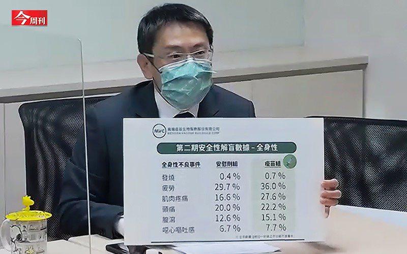 取自高端疫苗記者會