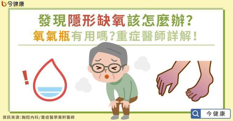 發現隱形缺氧該怎麼辦?氧氣瓶有用嗎?重症醫師詳解!