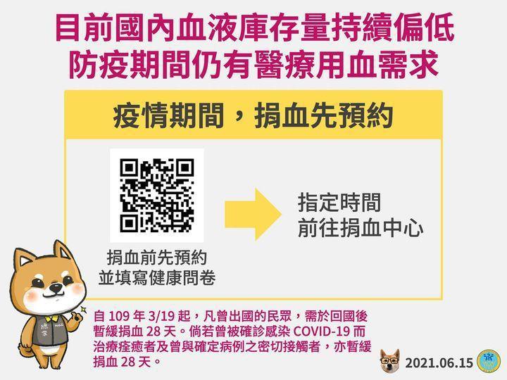 防疫期間仍有醫療用血需求,台灣血液基金會已啟用捐血預約制,讓健康的人安心捐血。圖...