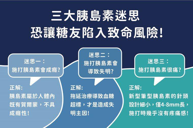 三大胰島素迷思恐讓糖友陷入致命風險。圖/中華民國糖尿病學會、糖尿病衛教學會、糖尿...