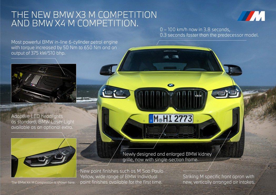 全新BMW X3/X4 M Competition車頭造型更為乖張。 摘自BMW