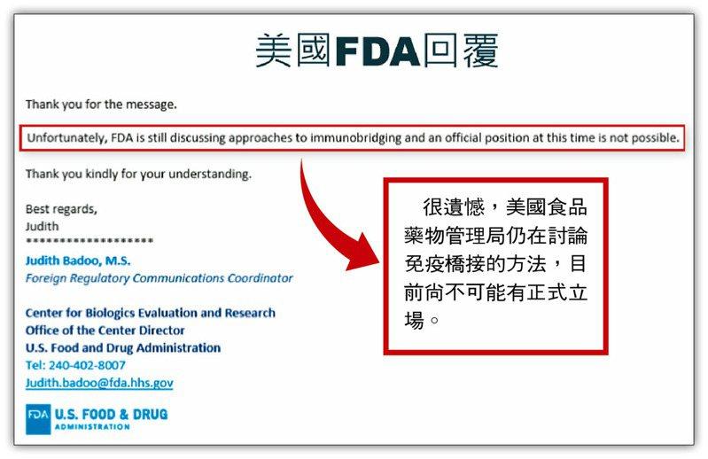 美國食藥局(FDA)回函給財團法人醫藥品查驗中心(CDE),指仍在討論免疫橋接的方法,尚不可能有正式立場,表明目前不接受以「免疫橋接」替代「三期臨床試驗」方案。圖/讀者提供