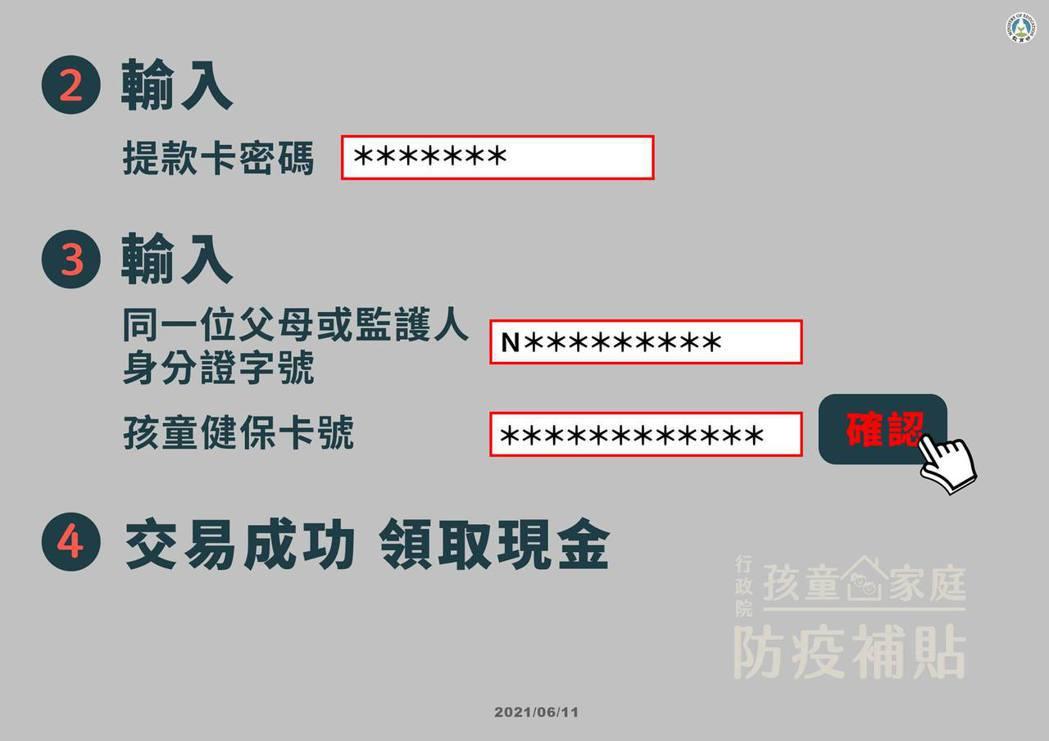 孩童家庭防疫補貼15日開放網路登記,今天將開放銀行實體ATM領取,圖為ATM請領...