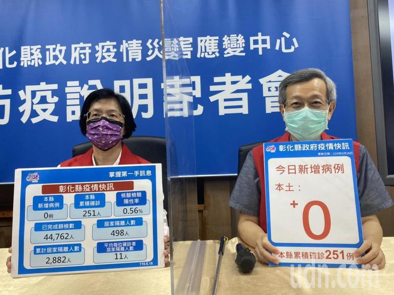 彰化縣長王惠美(左)在今天下午在防疫記者會中,宣布彰化縣冠肺炎到今天已連3天零確診,仍呼籲防疫不可鬆懈,只是逗號不是句號,拜託大家要守住防疫新生活,不要群聚,有症狀一定要做採檢。記者劉明岩/攝影