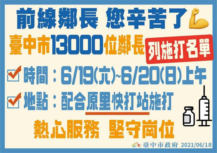 台中市長盧秀燕開六都第一槍,昨天宣布全市1.3萬名鄰長今起打疫苗。圖/台中市政府...