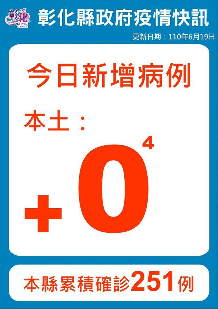 彰化縣長王惠美今宣布連續4天沒有確診病例,疫情趨緩。圖/彰化縣政府提供