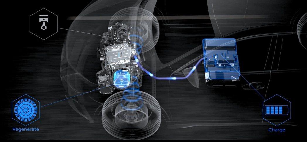 e-POWER動力中,燃油引擎是作為增程發電機,替電池充電的用途。 摘自Niss...