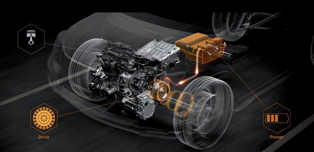 e-POWER動力中真正驅動車輛的是電動馬達的輸出。 摘自Nissan.jp