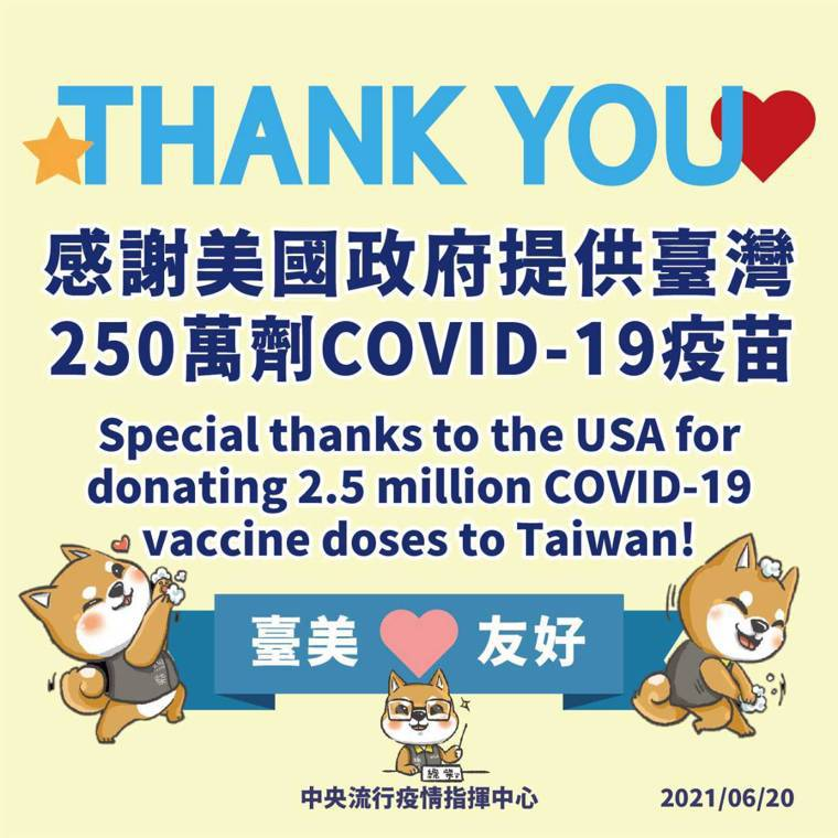 對於美國這次及時伸出援手,陳時中表示,讓我國疫苗施打加快速度,表達非常感謝,對美...