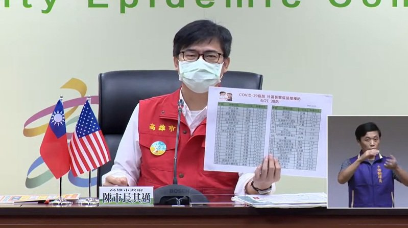 美國捐贈250萬劑莫德納疫苗給台灣,高雄市長陳其邁今在防疫會議後表示,感謝美國在台灣最需要疫苗時伸出援手。記者蔡孟妤/翻攝