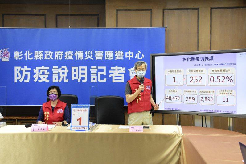 彰化縣長王惠美(左)主持防疫記者會,公布彰化新增1確診為南彰化1里長,感染源待查。圖/衛生局提供