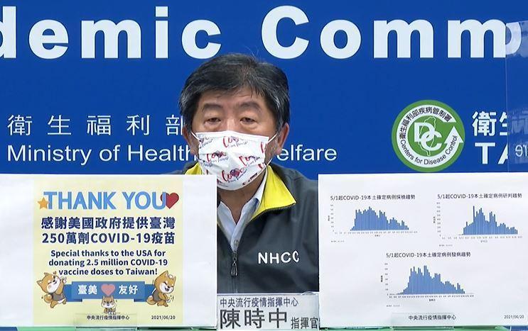 陳時中20日表示,三級條件是一周內3起社區群聚或10起不明感染源的確定病例,「現...