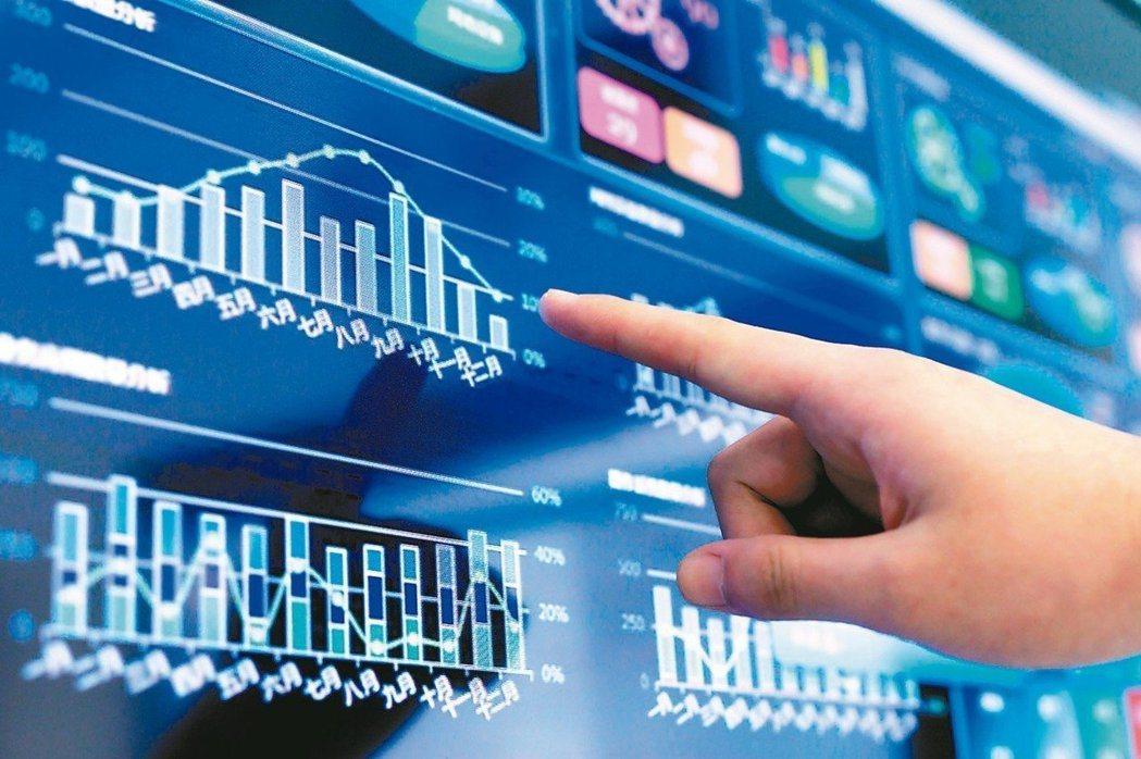 疫情促使不少銀行加快數位化腳步,成為最好的練兵場。 報系資料照