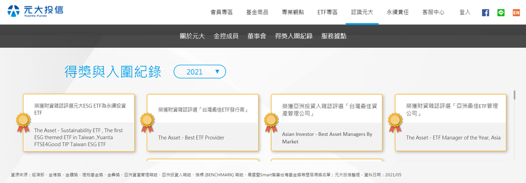 元大投信獲獎連連。資料來源:元大投信官網
