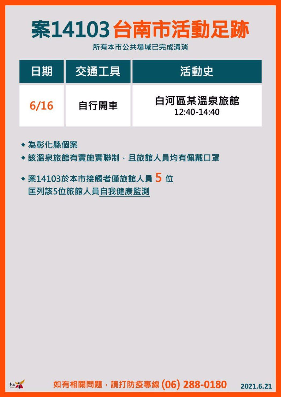 彰化縣確診個案在6月16日到台南白河泡溫泉。圖/台南市衛生局提供
