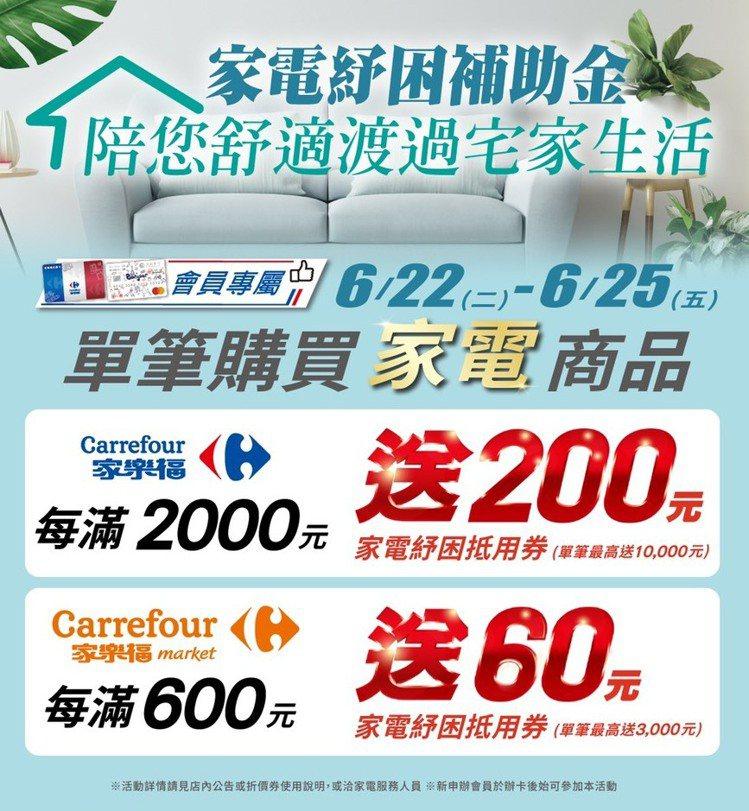 6月22日至6月25日推出家樂福會員專屬「家電紓困補助金」,於全台家樂福量販店單...