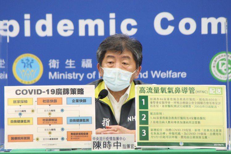 中央流行疫情指揮中心指揮官陳時中。圖/本報資料照片