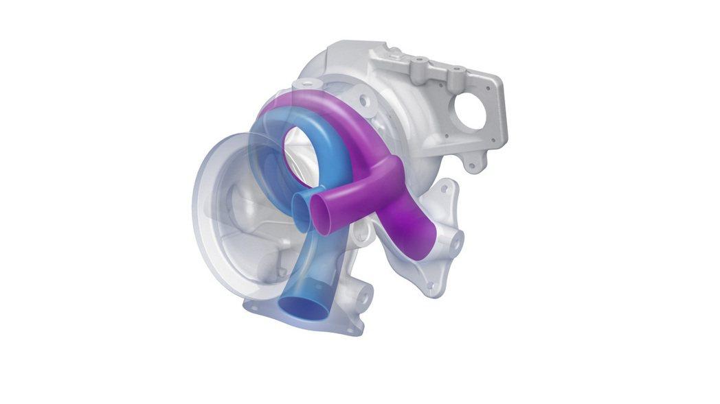雙渦流(twin-scroll)的渦輪增壓特性,能夠最大限度地減少渦輪遲滯(Tu...