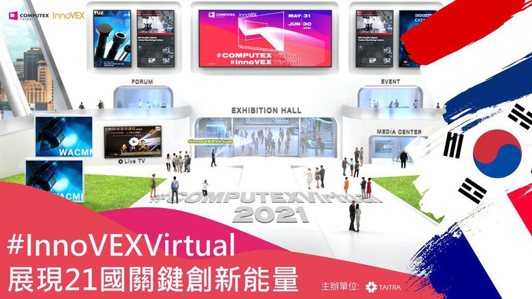 #InnoVEXVirtual 展現 21 國關鍵創新能量。  外貿協會/提供