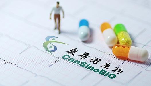 大陸康希諾生物宣布,其A群C群腦膜炎球菌多糖結合疫苗(CRM197載體)(MCV...