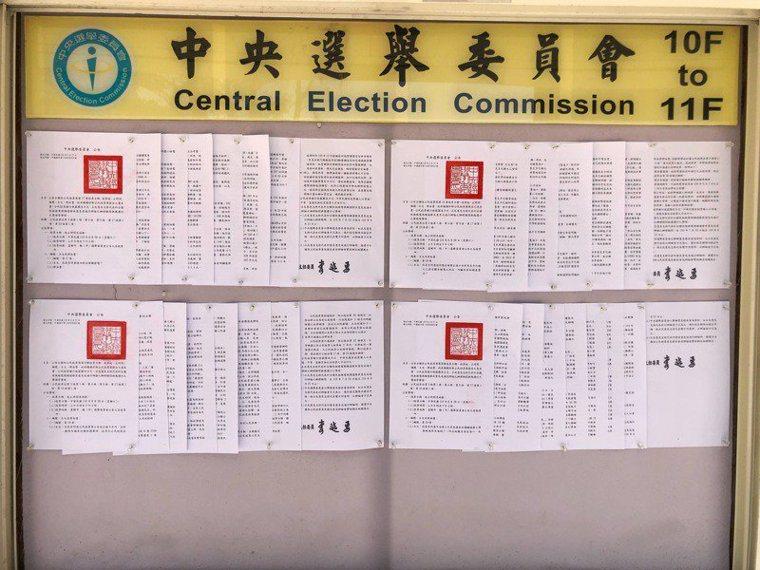 全國性公民投票案第17案至第20案投票公告。圖/中選會提供