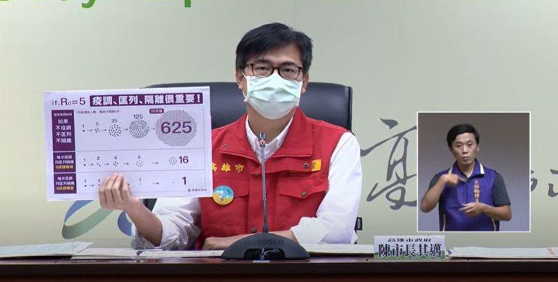 高雄市長陳其邁氣憤說,疫調、匡列、隔離非常重要。記者徐白櫻/翻攝