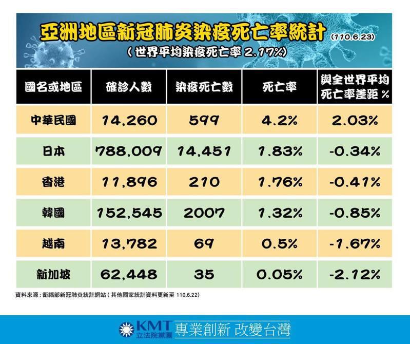 圖/截自國民黨團臉書